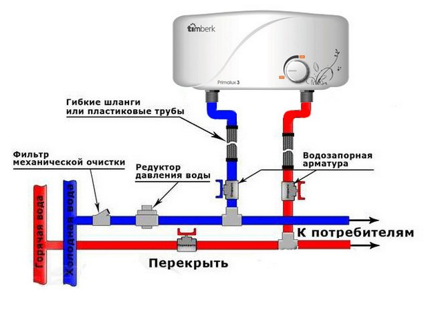 water heater сonnection diagram 1
